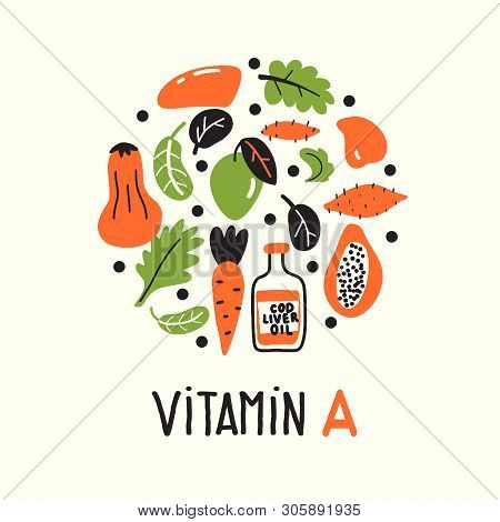 Vitamin A. Vector Cartoon Illustration In Circle.