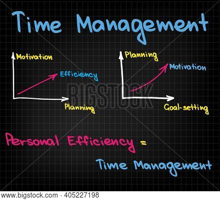 Sketched Charts And Graphs Of Time Management