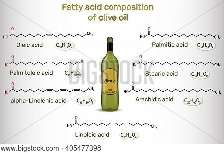 Fatty Acid Composition Of Olive Oil. Chemical Compounds: Oleic, Linoleic, Palmitic, Stearic, Palmito