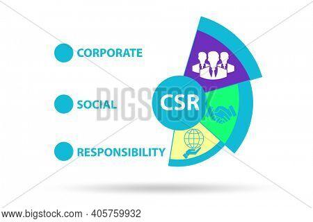 Concept of CSR - corporate social responsibility