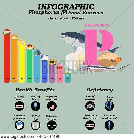 Health Benefits Of Phosphorus Supplement Infographic Vector Illustration