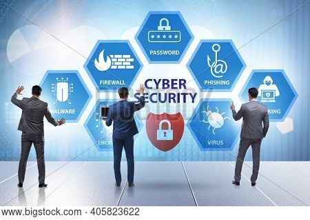 Cybersecurity concept with key elements