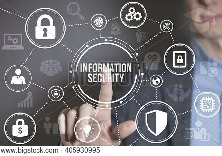 Internet, Business, Technology And Network Concept. Cyber Security Data Protection Business Technolo