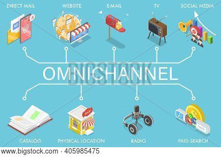 3d Isometric Flat Vector Concept Of Cross-channel, Omnichannel.
