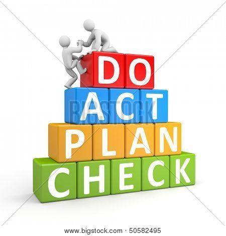 Helping hand. Plan Do Check Act metaphor