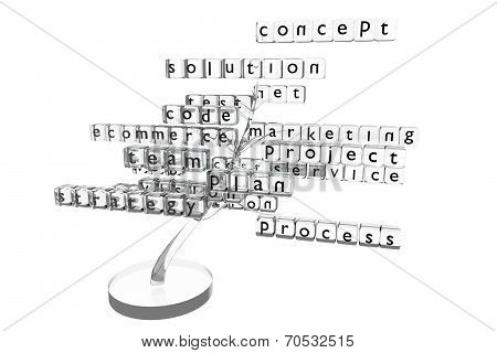 Tree Of Business Concepts