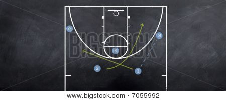 Simple Play Strategy