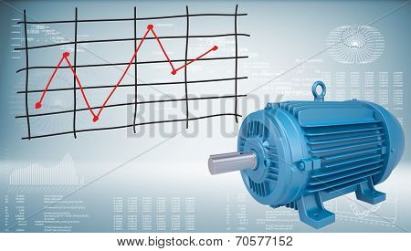 Electromotor and graph of price changes