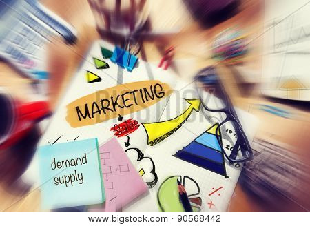 Marketing Demand Supply Sales Concepts