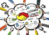 Customer Loyalty Service Support Care Trust Hand Concept poster