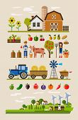 vector illustration of Agriculture and Farming icons poster