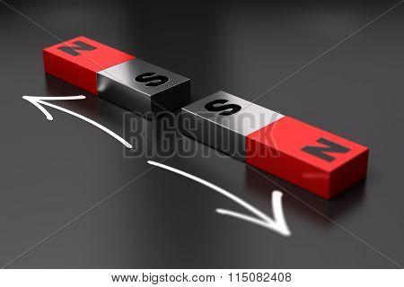 Dipole Magnet Principle, Repel