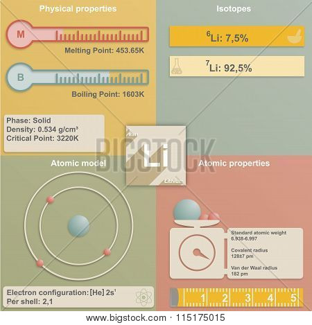 Infographic of Lithium