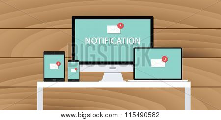 notification system mail email box multi platform