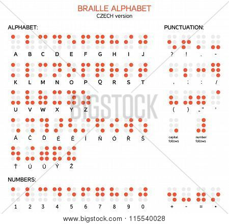 Braille Alphabet, Numbers And Punctuation - Czech Version