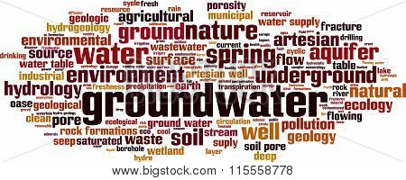 Groundwater Word Cloud