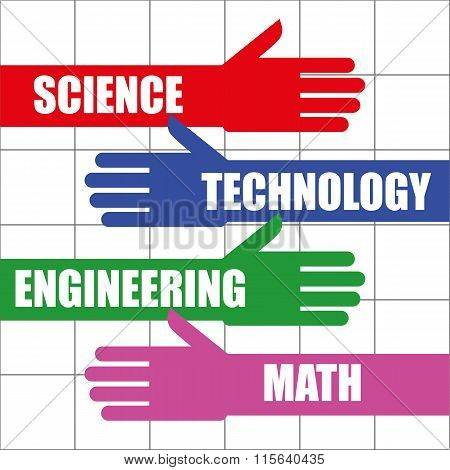 The core education subjects known as STEM for science,technology,engineering and math in white text on stylized hands and arms on a square paper background poster
