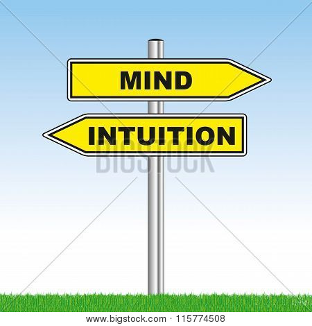 direction sign with mind or intuition showing opposite directions poster