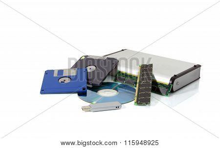 Development of electronic data storage medium - floppy disk, zip, cd, chips, external hard drive, usb