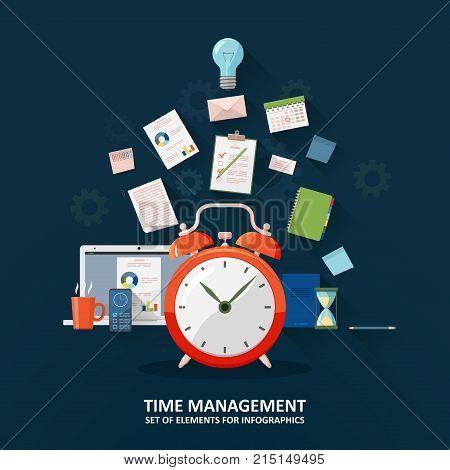 Time Managemen