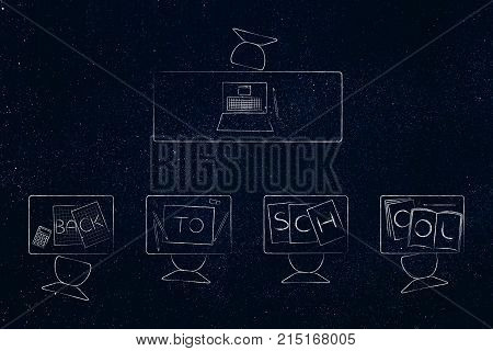 Student Desks With Books And Text Back To School In Front Of Teacher's Desk With Laptop