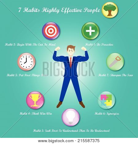 Vector Illustration A Businessman Is Surrounded By Chart Of 7 Habits Of Highly Effective People With 8 Icons Meant For Success Goal Attainment Ethical Character Paradigm Shift Self Improvement.
