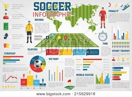 Soccer world infographic on champion goal scores statistics, team league football game diagram and player championship on world map. Vector chart of arena stadium and sport trophy or football strategy