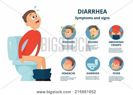 Problem with stomachache. Character in bathroom room sitting on toilet. Diarrhea infographics dizziness, and nausea, abdominal cramp and headache illustration