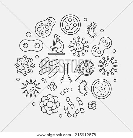 Viruses vector round concept illustration made with virus and bacteria outline icons