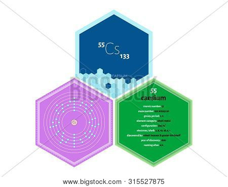 Detailed Infographics Of The Element Of Caesium.