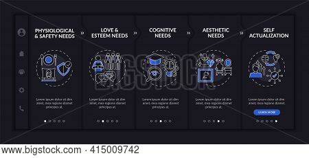 Human Core Needs Onboarding Vector Template. Responsive Mobile Website With Icons. Web Page Walkthro