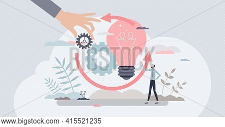 Implementation Process And Innovation Integration Work Tiny Person Concept
