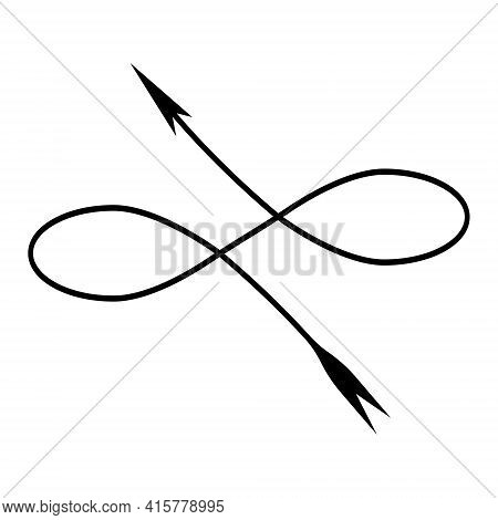 Arrow Shape Of Infinity, Direction Vector Of Complex Infinite Path, Sign Of Complex Path In Shape Of