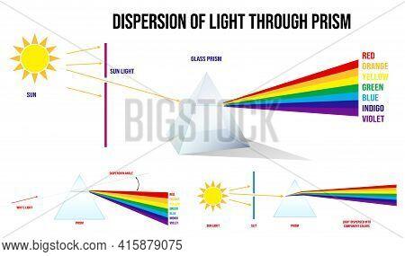 Set Of Color Dispersion Through Prism Or Triangular Prism Break Lights Into Spectral Color Or Variou