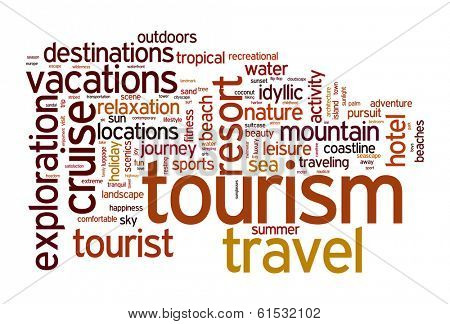 Tourism and travel concept word cloud