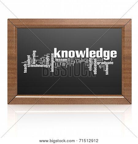 Blank Blackboard Knowledge