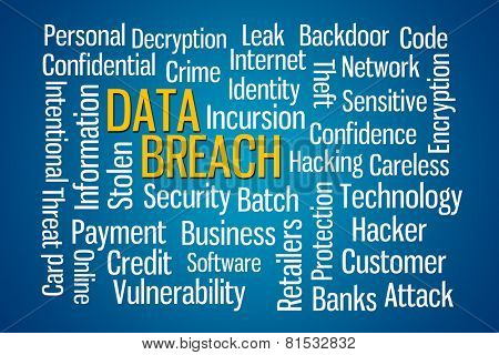 Data Breach word cloud on Blue Background