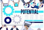 Potential Ability Skill Talent Development Possibility Concept poster