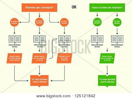 Workflow flowchart, organizational chart, decision chart, process chart