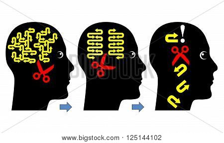 Decision Making Process. Concept sign to show the different steps in order to come to the right conclusion