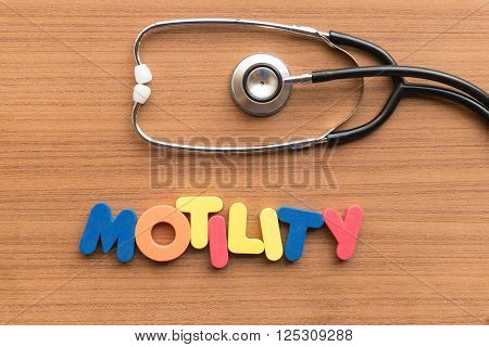 Motility Medical Word