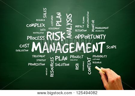 Risk Management Shows Identifying