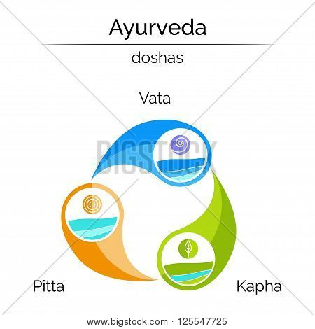 Ayurvedic vector illustration. Ayurvedic doshas vata, pitta, kapha. Ayurvedic symbols in flat style. Alternative medicine. Indian medicine.