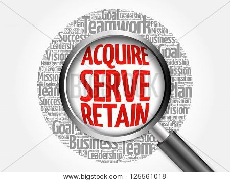 Acquire, Serve And Retain Word Cloud