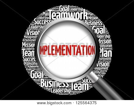 Implementation Word Cloud