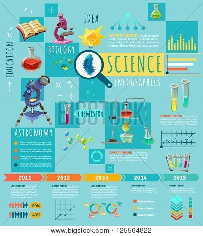 Scientific research and education frontiers flat colorful infographic poster with telescope microscope and retort stand vector illustration