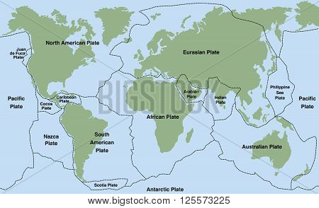 Plate tectonics - world map with major an minor plates. Vector illustration.