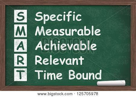 Writing your SMART Goals The SMART Goals written on a chalkboard with chalk