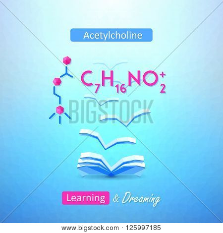 Learning chemistry concept. Chemistry poster with chemical acetylcholine formila. Chemistry learning motivational and inspirational design.
