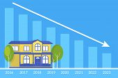 Real estate concept of the house and loan payment graph behind. Flat illustration of the debt payments decreasing year by year poster
